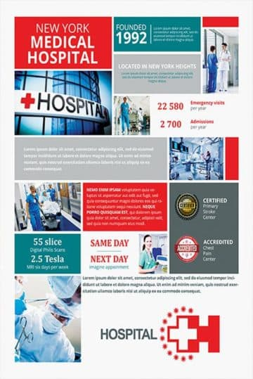 Free Multipurpose Medical Health Poster Template